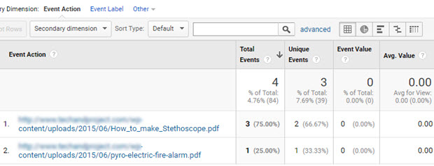downloads tracking in events report