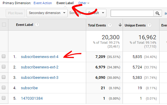 finding label for event conversion tracking