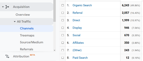 how to see where traffic is coming from google analytics